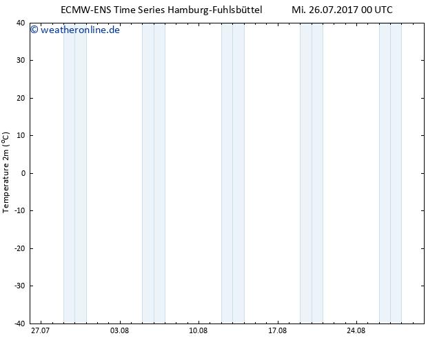Temperaturkarte (2m) ALL TS Mi 26.07.2017 00 GMT