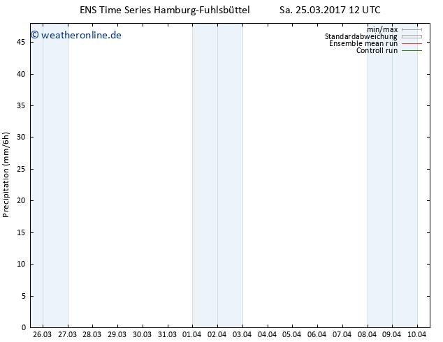 Niederschlag GEFS TS Sa 25.03.2017 18 GMT