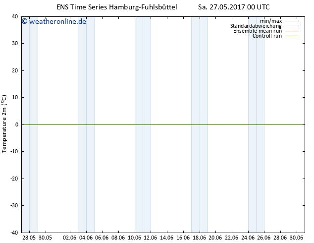 Temperaturkarte (2m) GEFS TS Sa 27.05.2017 00 GMT