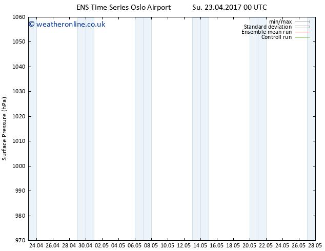 Surface pressure GEFS TS Su 23.04.2017 00 GMT