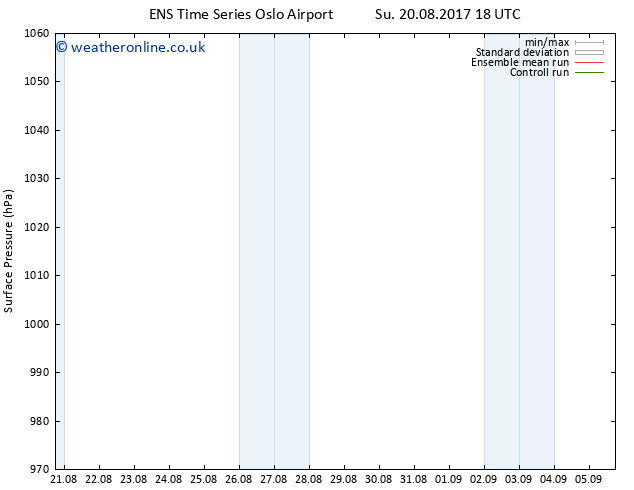 Surface pressure GEFS TS Su 27.08.2017 18 GMT