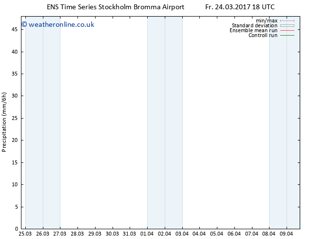Precipitation GEFS TS Sa 25.03.2017 00 GMT