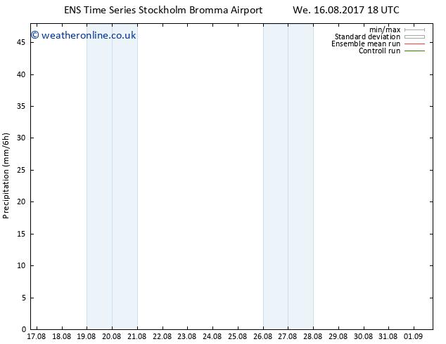 Precipitation GEFS TS Fr 01.09.2017 18 GMT
