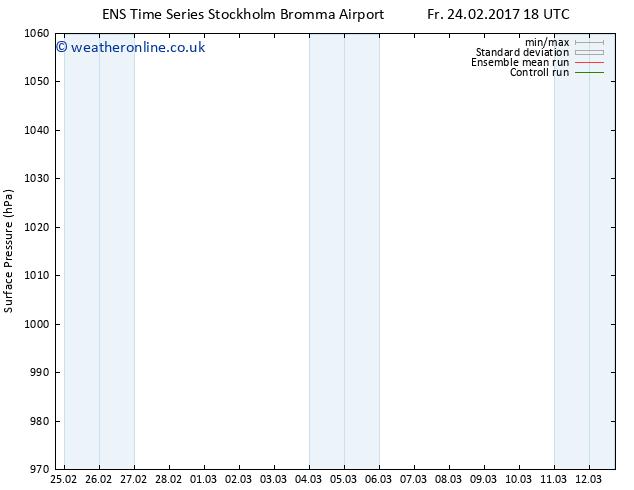 Surface pressure GEFS TS Sa 25.02.2017 12 GMT