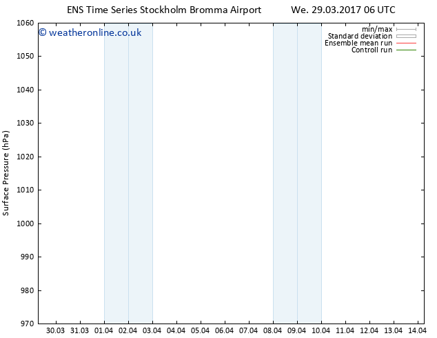 Surface pressure GEFS TS We 29.03.2017 06 GMT