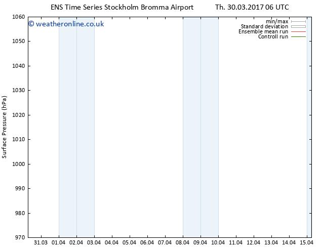 Surface pressure GEFS TS Fr 07.04.2017 06 GMT