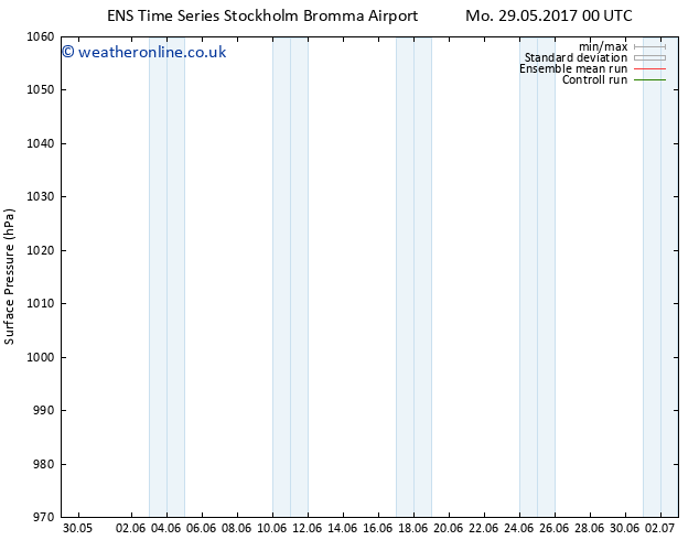 Surface pressure GEFS TS Mo 29.05.2017 18 GMT