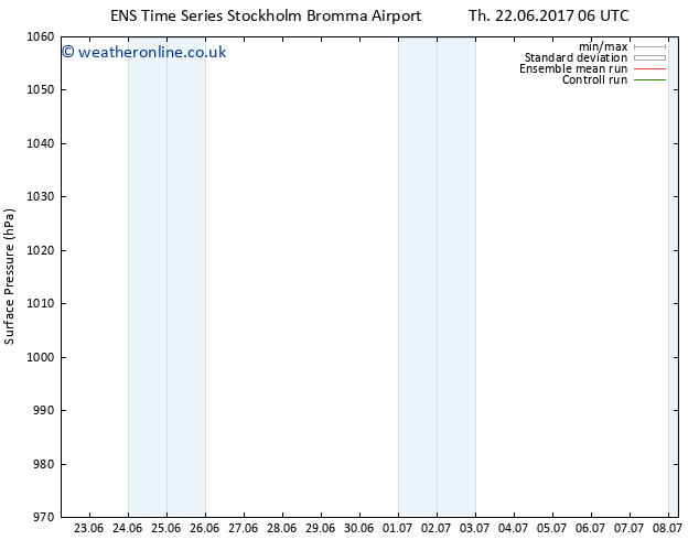 Surface pressure GEFS TS Th 22.06.2017 06 GMT