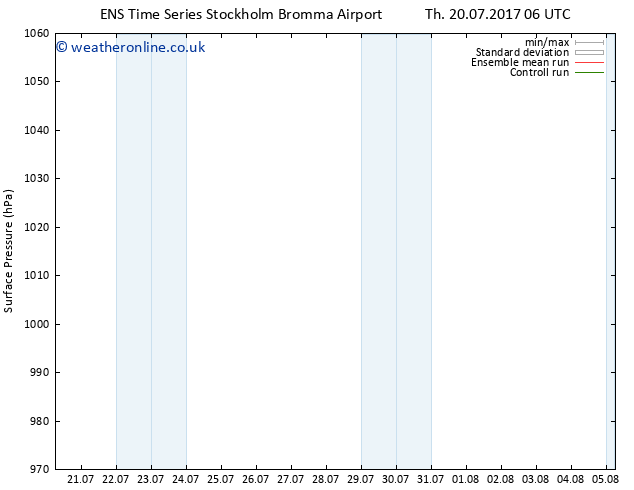 Surface pressure GEFS TS Th 20.07.2017 06 GMT