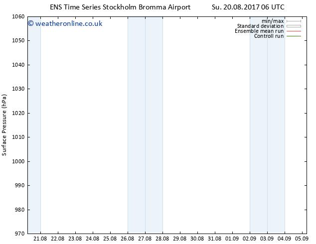Surface pressure GEFS TS Su 27.08.2017 06 GMT