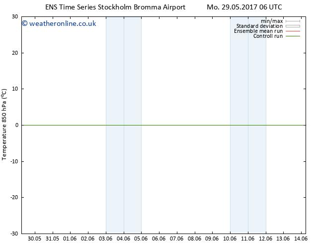Temp. 850 hPa GEFS TS Tu 30.05.2017 00 GMT