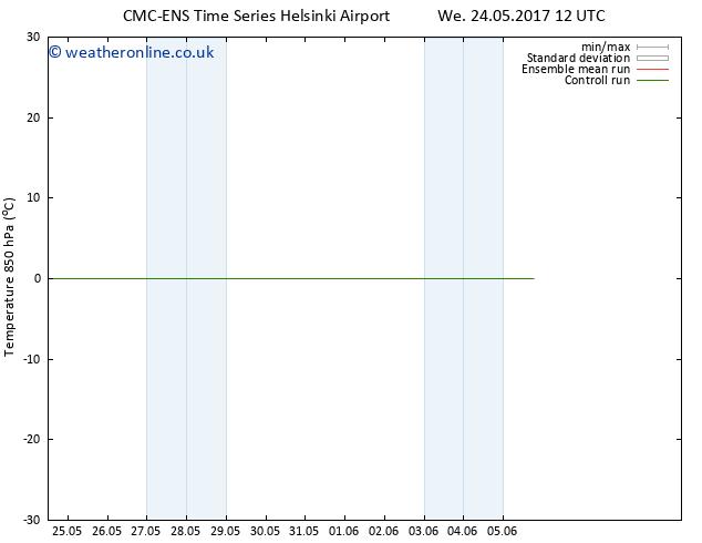 Temp. 850 hPa CMC TS Fr 26.05.2017 00 GMT