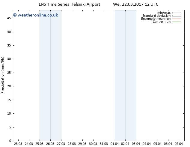 Precipitation GEFS TS Th 30.03.2017 00 GMT