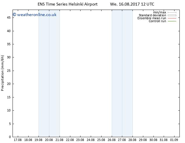 Precipitation GEFS TS Th 24.08.2017 00 GMT