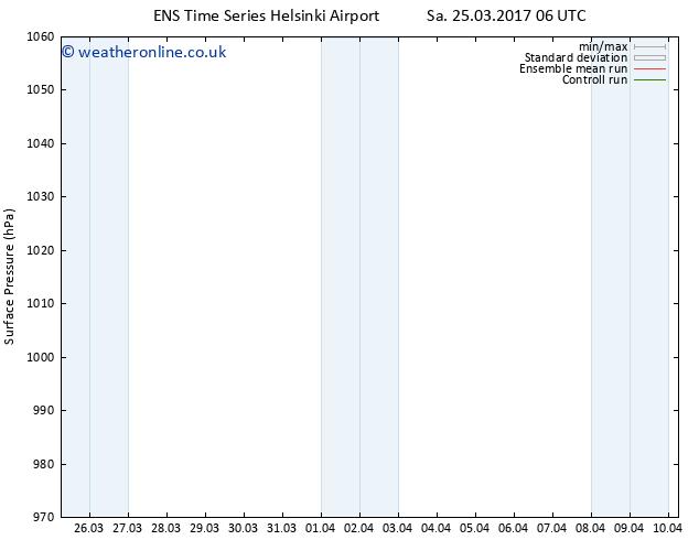 Surface pressure GEFS TS We 29.03.2017 12 GMT