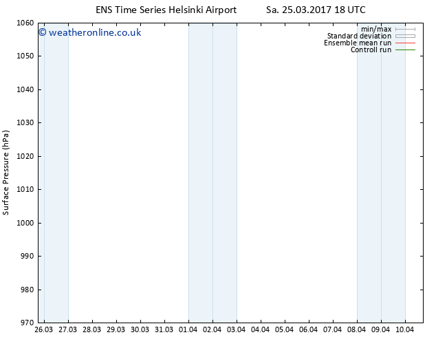 Surface pressure GEFS TS Mo 27.03.2017 18 GMT