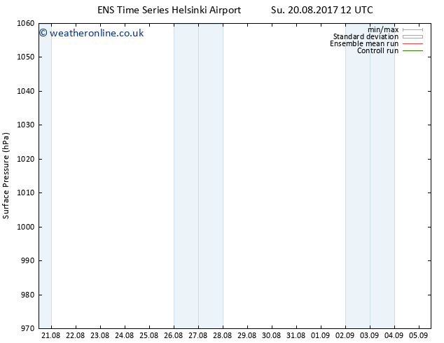 Surface pressure GEFS TS Th 24.08.2017 18 GMT