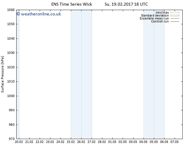 Surface pressure GEFS TS Mo 20.02.2017 12 GMT