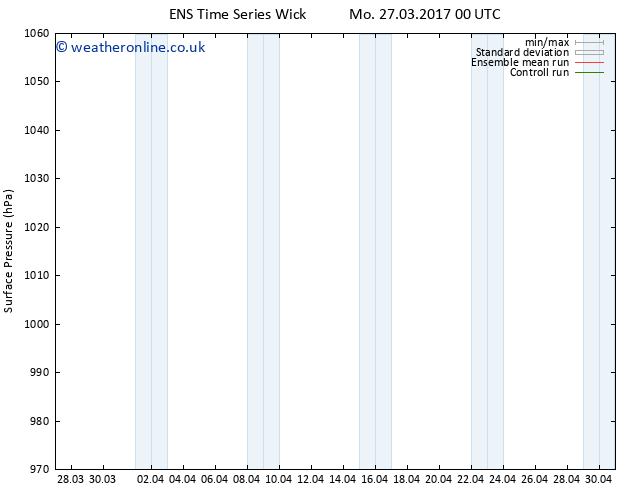 Surface pressure GEFS TS Su 02.04.2017 12 GMT