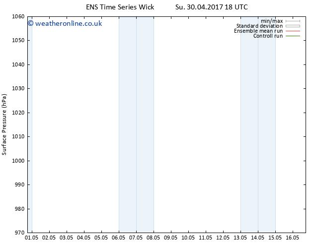 Surface pressure GEFS TS Su 07.05.2017 06 GMT