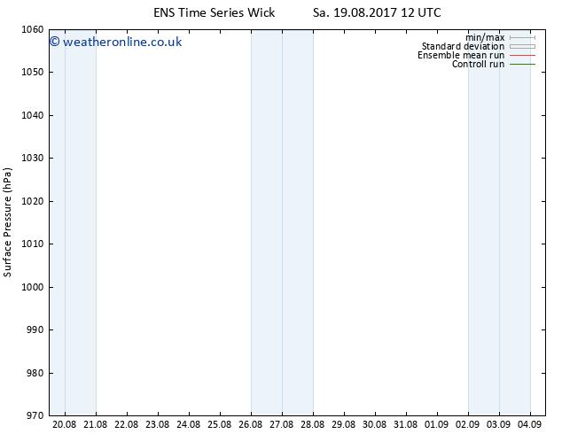 Surface pressure GEFS TS We 23.08.2017 06 GMT