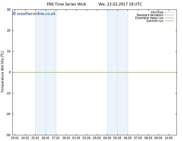 Temp. 850 hPa GEFS TS Th 23.02.2017 12 GMT