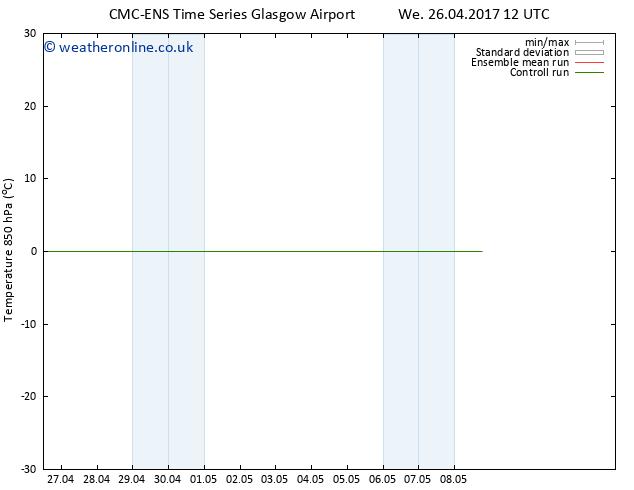Temp. 850 hPa CMC TS We 26.04.2017 18 GMT
