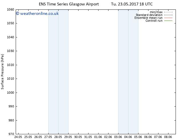Surface pressure GEFS TS We 31.05.2017 00 GMT