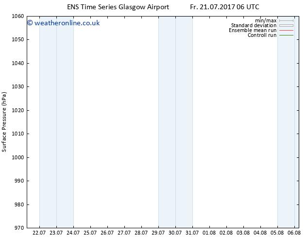 Surface pressure GEFS TS Fr 21.07.2017 06 GMT