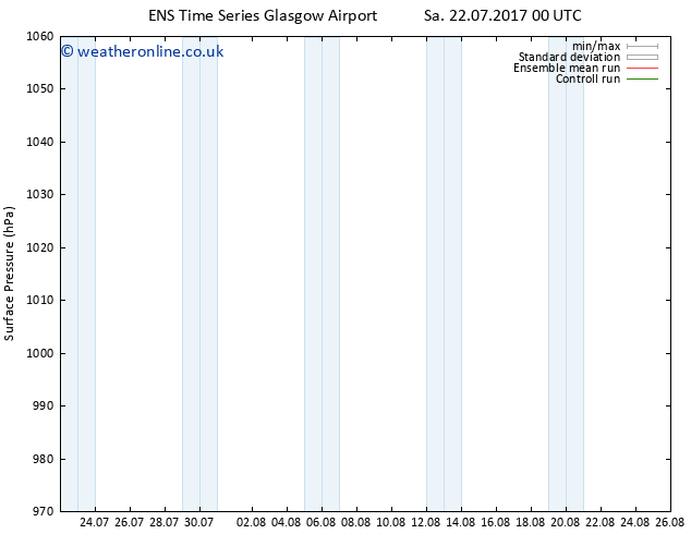 Surface pressure GEFS TS Mo 24.07.2017 12 GMT