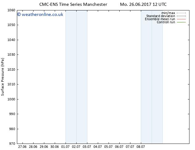 Surface pressure CMC TS Mo 26.06.2017 12 GMT
