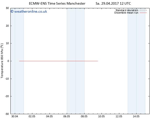 Temp. 850 hPa ECMWFTS Su 07.05.2017 12 GMT