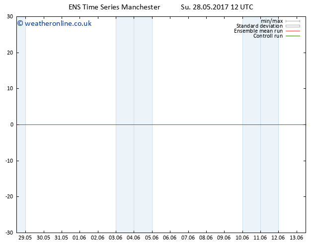 Height 500 hPa GEFS TS Su 28.05.2017 12 GMT