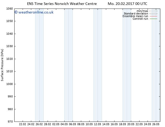 Surface pressure GEFS TS Th 23.02.2017 00 GMT