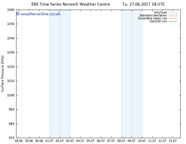 Surface pressure GEFS TS Mo 03.07.2017 06 GMT