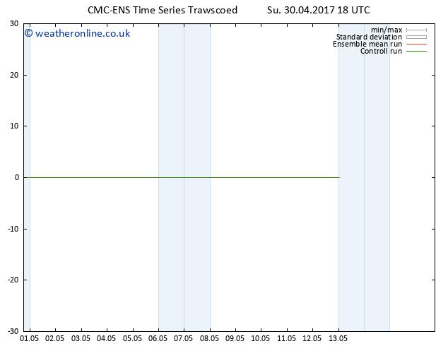 Height 500 hPa CMC TS Su 30.04.2017 18 GMT