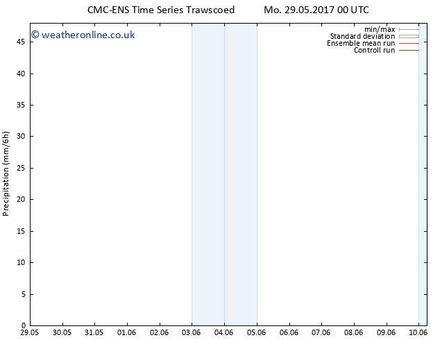 Precipitation CMC TS Mo 29.05.2017 06 GMT