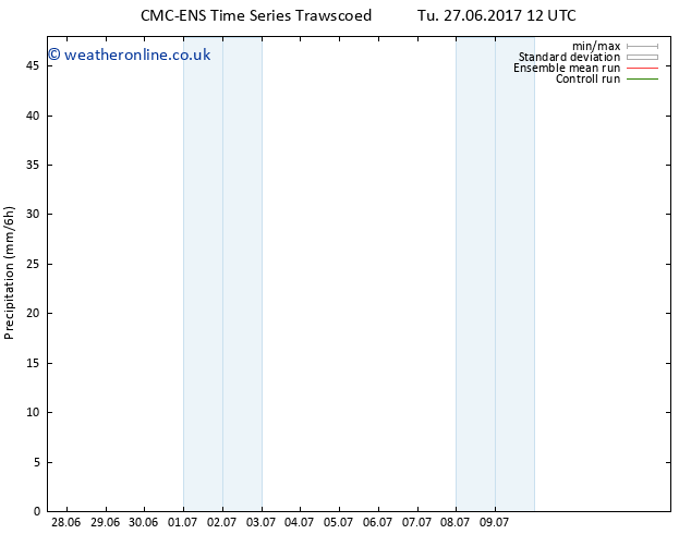 Precipitation CMC TS Tu 27.06.2017 18 GMT