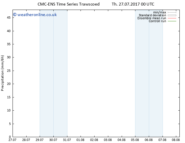 Precipitation CMC TS Th 27.07.2017 06 GMT