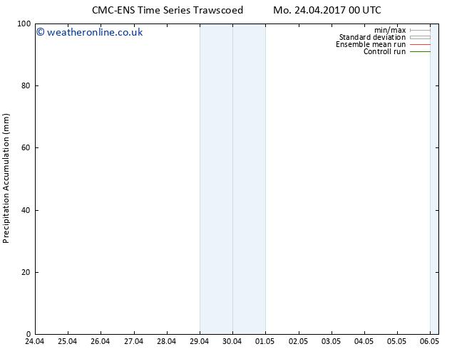 Precipitation accum. CMC TS Mo 24.04.2017 12 GMT