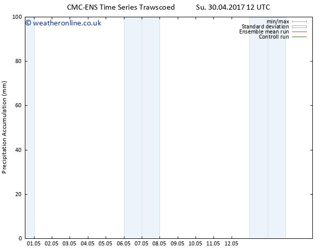Precipitation accum. CMC TS Su 30.04.2017 18 GMT