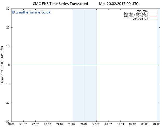 Temp. 850 hPa CMC TS Th 23.02.2017 00 GMT