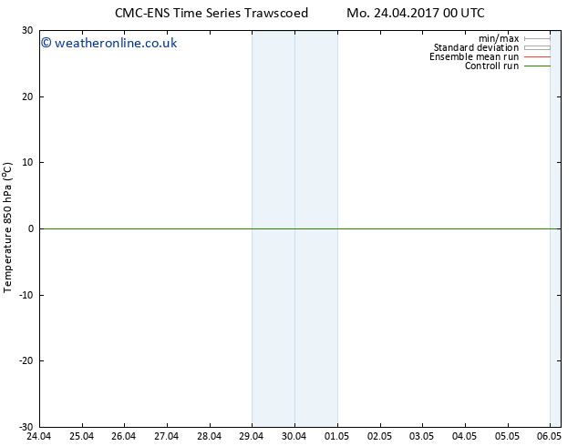 Temp. 850 hPa CMC TS Su 30.04.2017 00 GMT