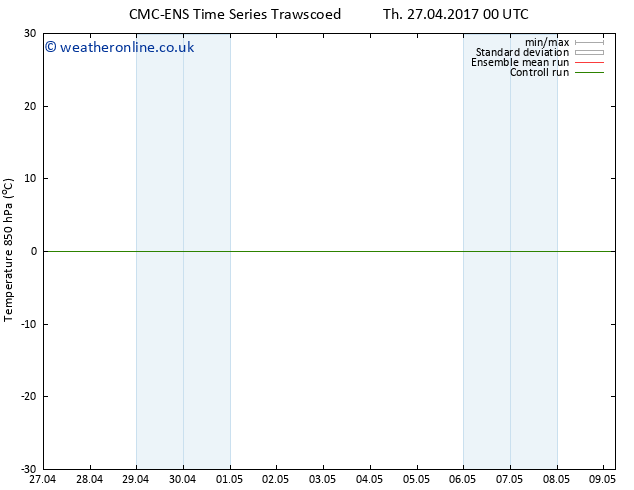 Temp. 850 hPa CMC TS Th 27.04.2017 06 GMT