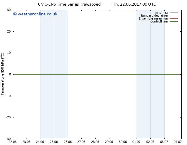 Temp. 850 hPa CMC TS Su 25.06.2017 12 GMT