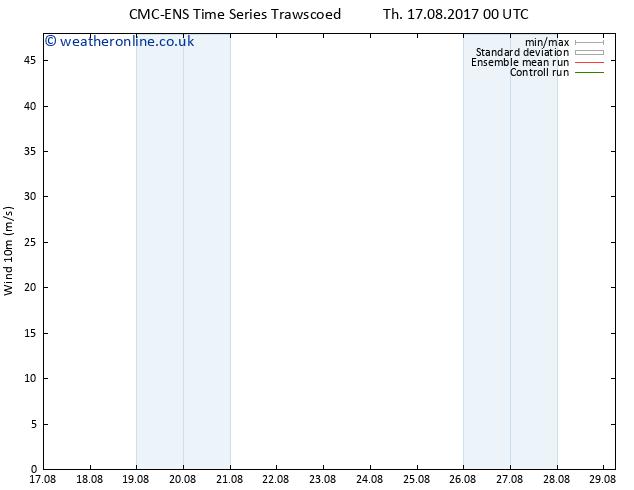 Surface wind CMC TS Mo 21.08.2017 00 GMT