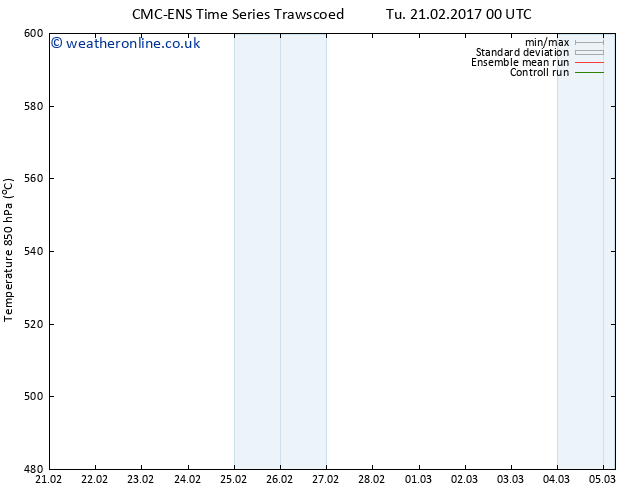 Height 500 hPa CMC TS Tu 21.02.2017 06 GMT