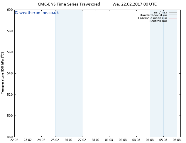 Height 500 hPa CMC TS Su 26.02.2017 00 GMT