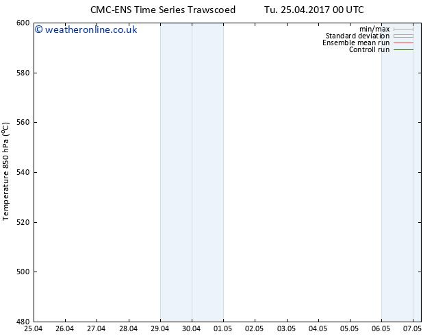 Height 500 hPa CMC TS Tu 25.04.2017 18 GMT