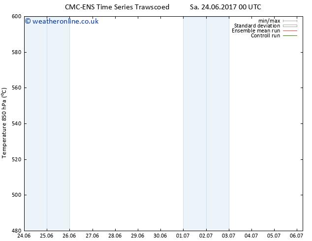 Height 500 hPa CMC TS Su 25.06.2017 00 GMT